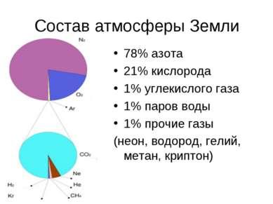 Состав атмосферы Земли 78% азота 21% кислорода 1% углекислого газа 1% паров в...