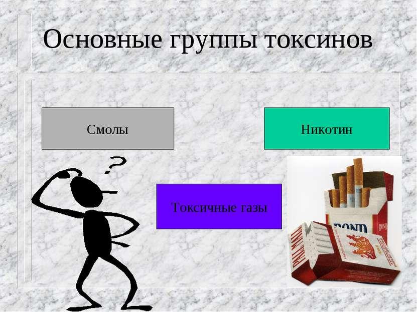 Основные группы токсинов Смолы Токсичные газы Никотин