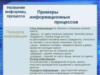 * * Название информац. процесса Примеры информационных процессов Передача инф...