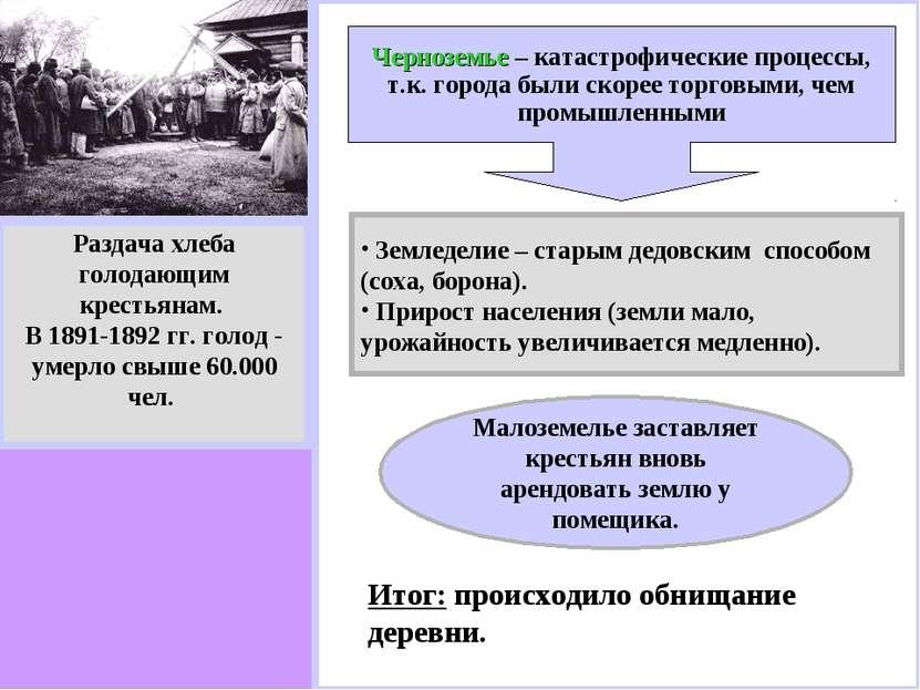 Раздача хлеба голодающим крестьянам. В 1891-1892 гг. голод - умерло свыше 60....