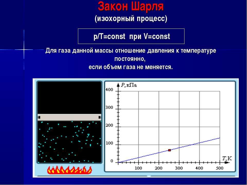 Закон Шарля (изохорный процесс) р/Т=const при V=const Для газа данной массы о...