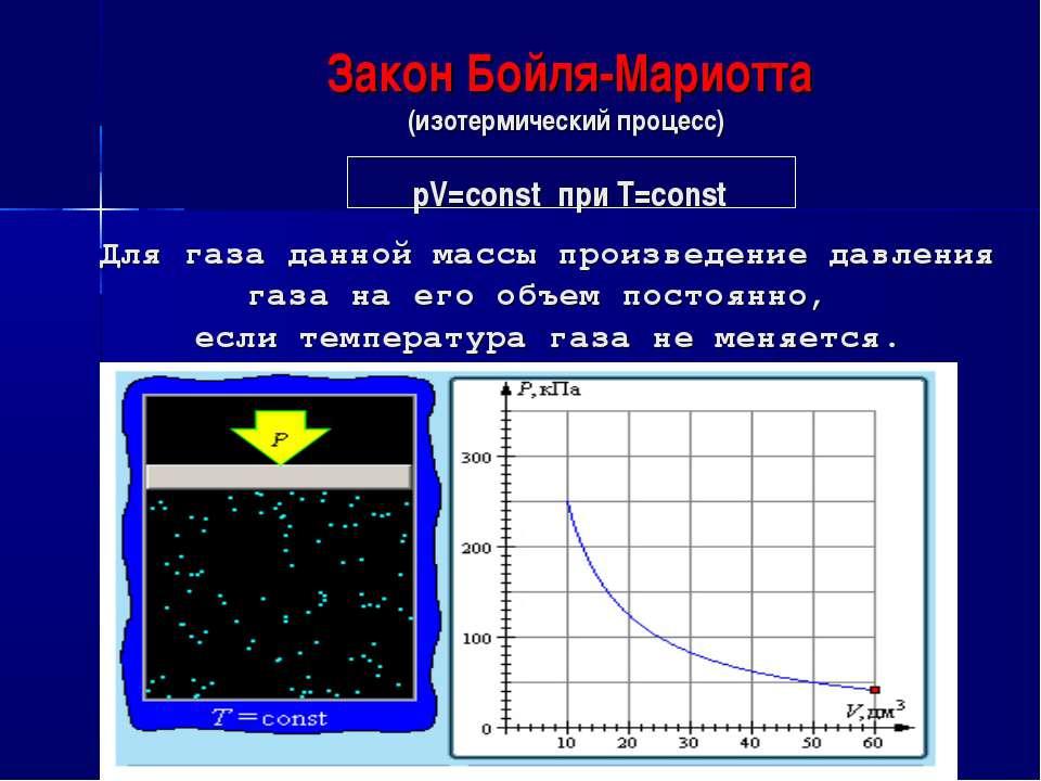 Закон Бойля-Мариотта (изотермический процесс) pV=const при T=const Для газа д...