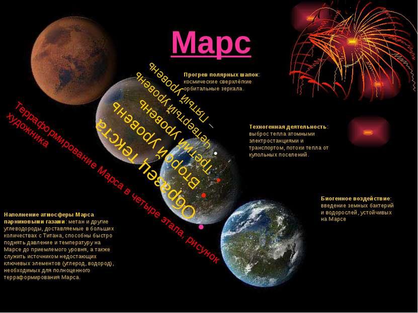 Марс Терраформирование Марса в четыре этапа, рисунок художника Наполнение атм...