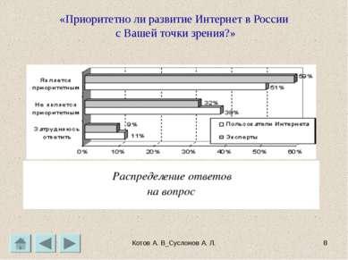 Котов А. В_Суслонов А. Л. * «Приоритетно ли развитие Интернет в России с Ваше...