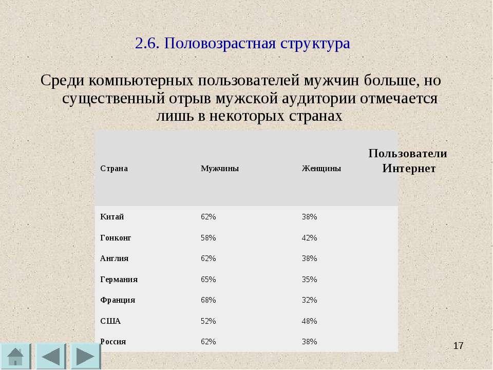 Котов А. В_Суслонов А. Л. * 2.6. Половозрастная структура Среди компьютерных ...