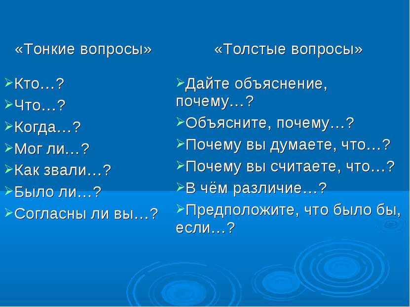 «Тонкие вопросы» «Толстые вопросы» Кто…? Что…? Когда…? Мог ли…? Как звали…? Б...