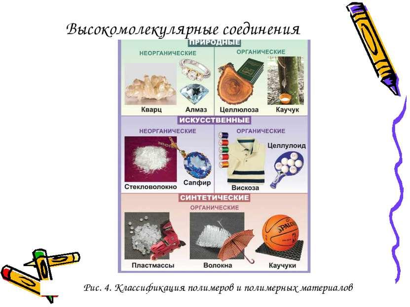 Высокомолекулярные соединения Рис. 4. Классификация полимеров и полимерных ма...