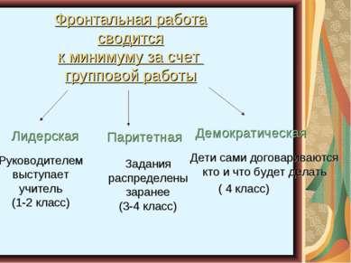 Фронтальная работа сводится к минимуму за счет групповой работы Лидерская Пар...
