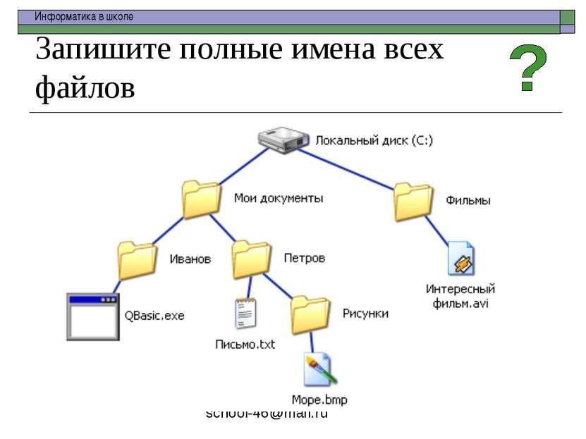 Запишите полные имена всех файлов school-46@mail.ru Информатика в школе