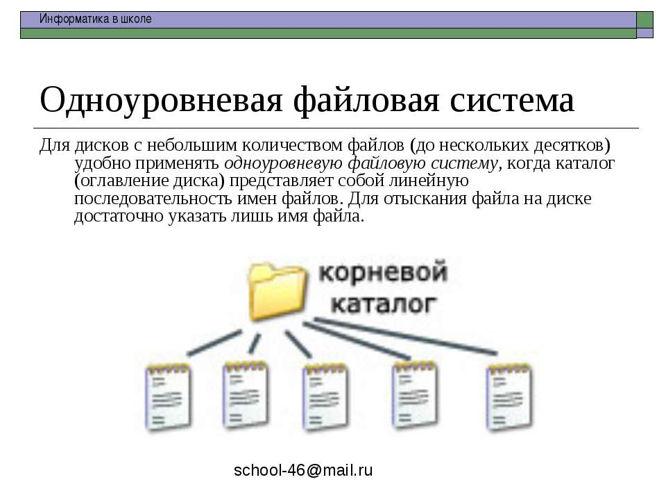 Файловая система - это часть ос, обеспечивающей пользовательский интерфейс при работе с данными