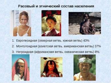 Расовый и этнический состав населения Европеоидная (северная ветвь, южная вет...
