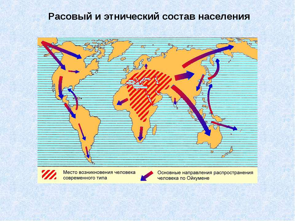 Расовый и этнический состав населения