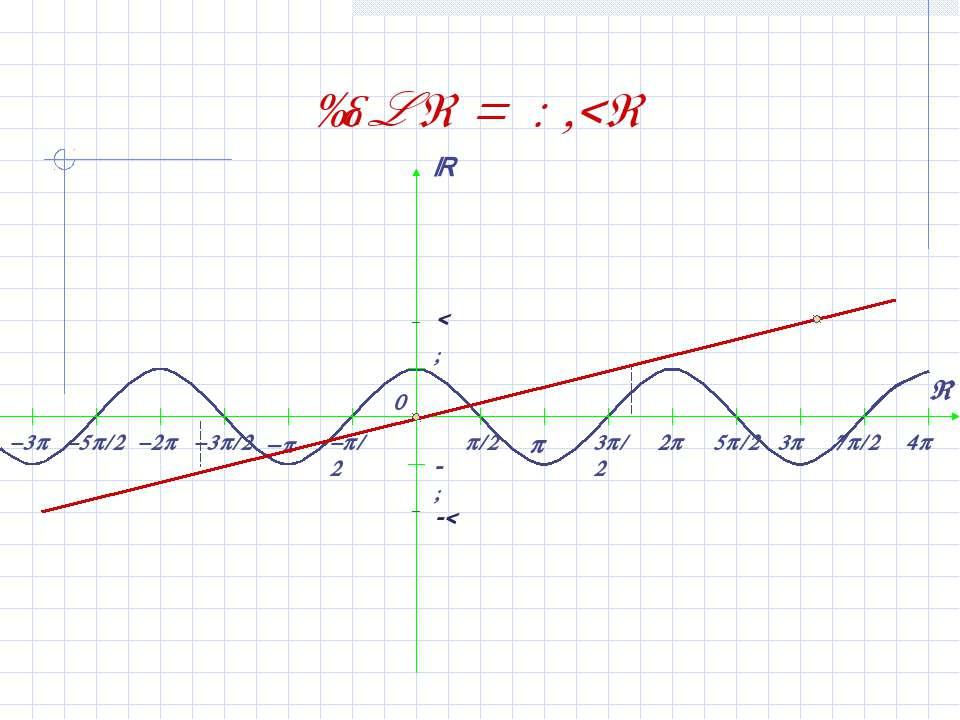 cos x = 0,2x 2 -2