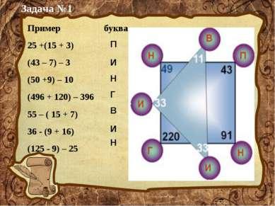 Задача №1 П И Н Г В И Н Пример буква 25 +(15 + 3)  (43 – 7) – 3  (50 +9) – ...