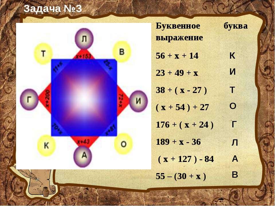 Задача №3 К И Т О Г Л А В Буквенное выражение буква 56 + x + 14  23 + 49 + x...