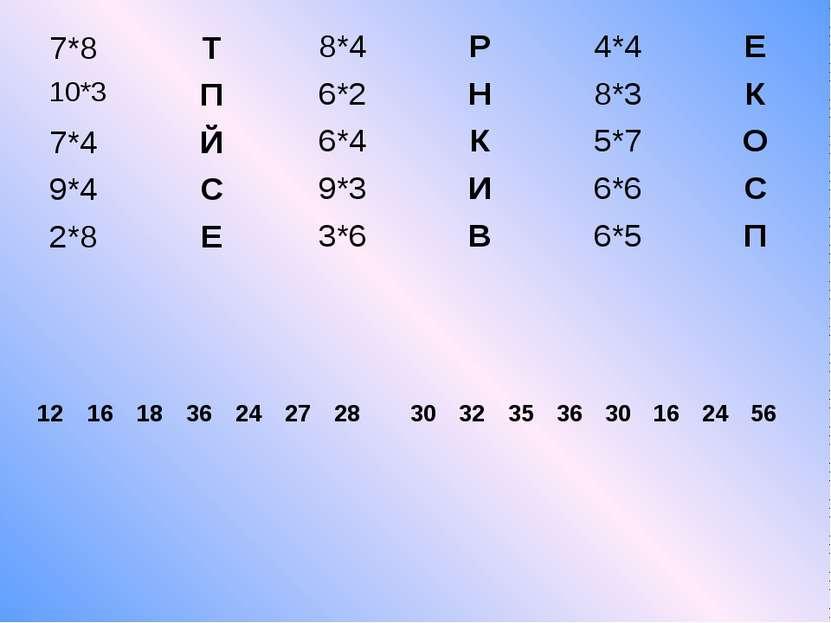 8*4 Р 6*2 Н 6*4 К 9*3 И 3*6 В 4*4 Е 8*3 К 5*7 О 6*6 С 6*5 П 12 16 18 36 24 27...