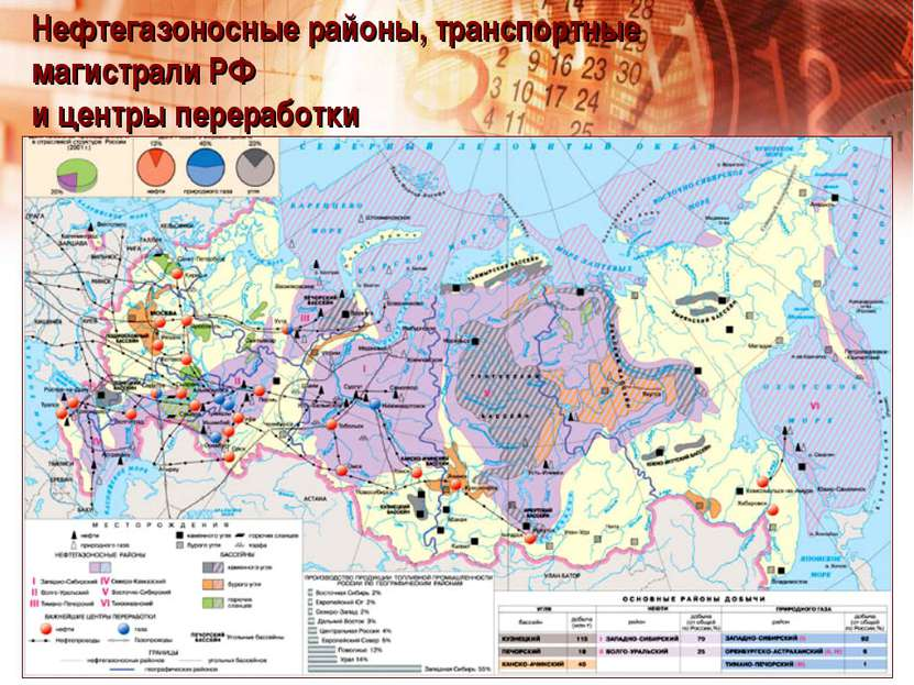 Нефтегазоносные районы, транспортные магистрали РФ и центры переработки
