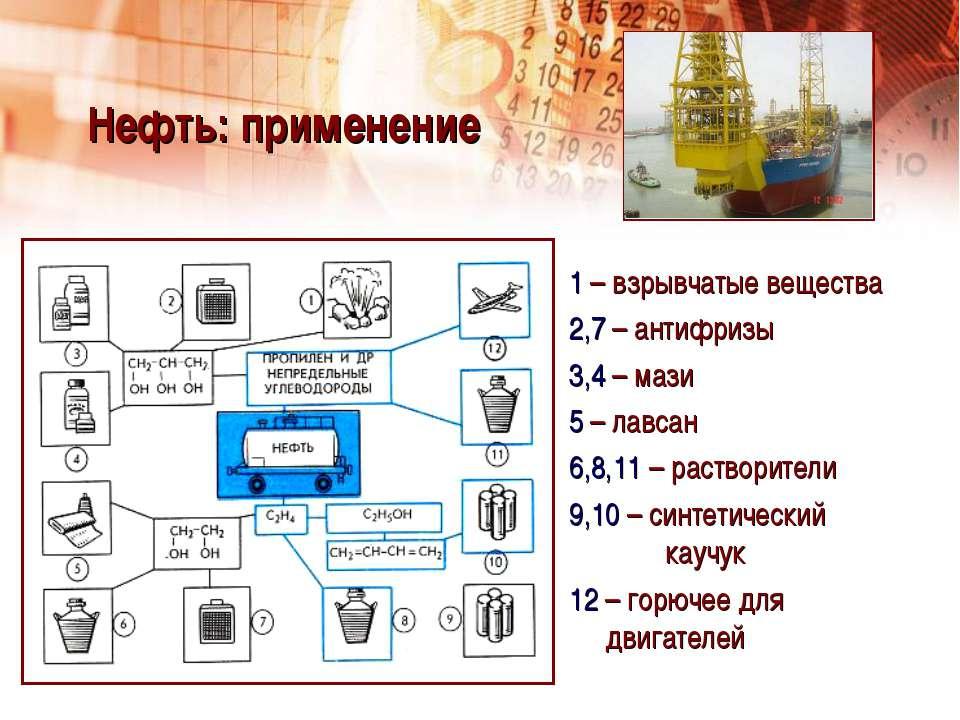 1 – взрывчатые вещества 2,7 – антифризы 3,4 – мази 5 – лавсан 6,8,11 – раство...