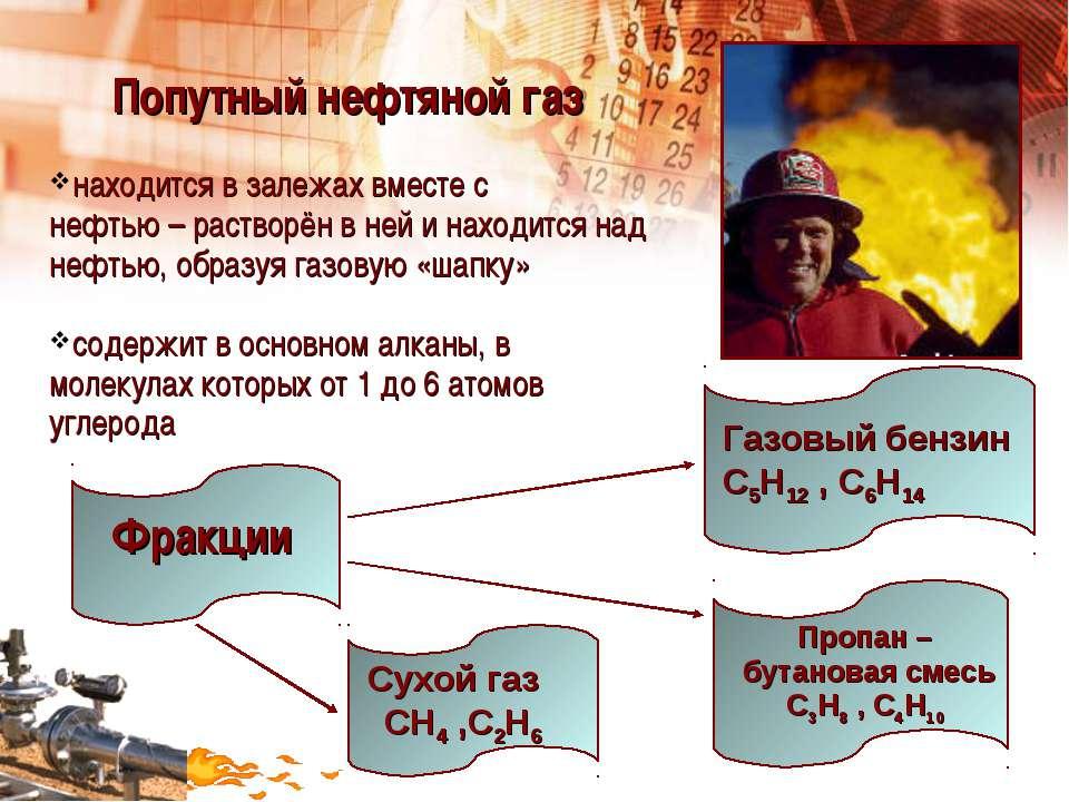 находится в залежах вместе с нефтью – растворён в ней и находится над нефтью,...