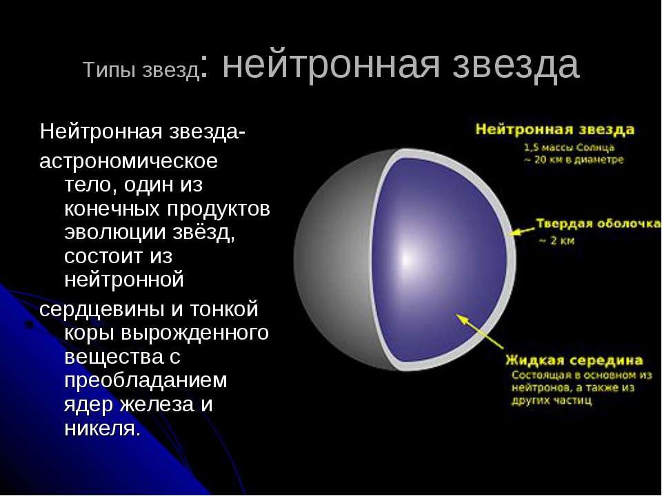 Типы звезд: нейтронная звезда Нейтронная звезда- астрономическое тело, один и...
