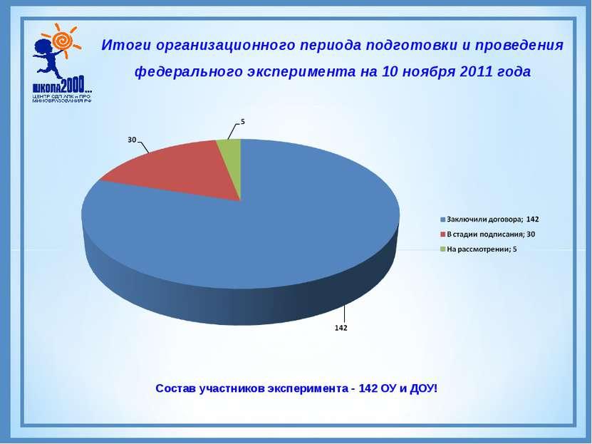 Итоги организационного периода подготовки и проведения федерального экспериме...
