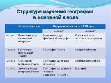 Структура изучения географии в основной школе Массовая школа Коррекционная шк...