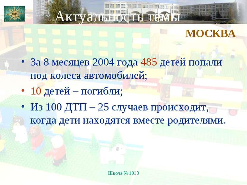 Школа № 1013 Актуальность темы За 8 месяцев 2004 года 485 детей попали под ко...