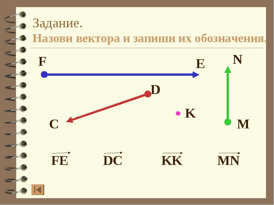 Задание. Назови вектора и запиши их обозначения.