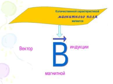 индукции Количественной характеристикой магнитного поля является Вектор магни...