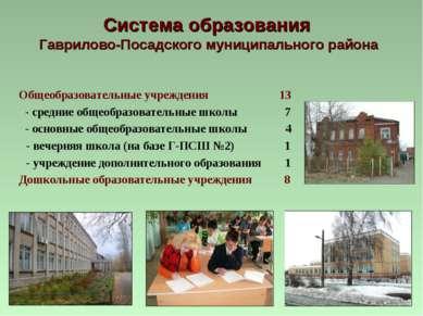 Система образования Гаврилово-Посадского муниципального района Общеобразовате...