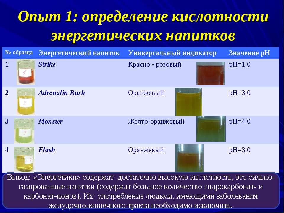 Опыт 1: определение кислотности энергетических напитков Вывод: «Энергетики» с...