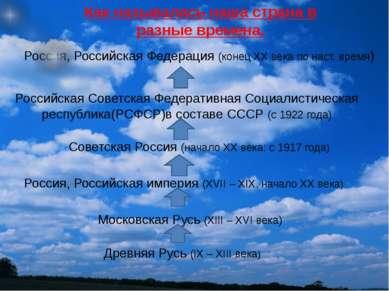 Как называлась наша страна в разные времена. Россия, Российская Федерация (ко...
