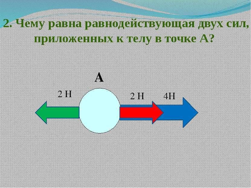 2. Чему равна равнодействующая двух сил, приложенных к телу в точке А? А 4Н...
