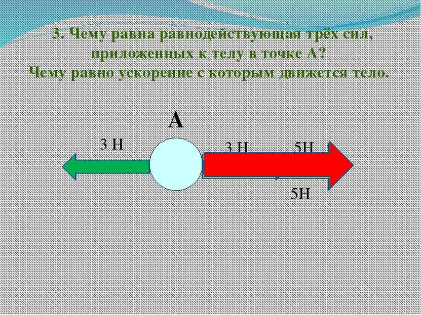 3. Чему равна равнодействующая трёх сил, приложенных к телу в точке А? Чему...