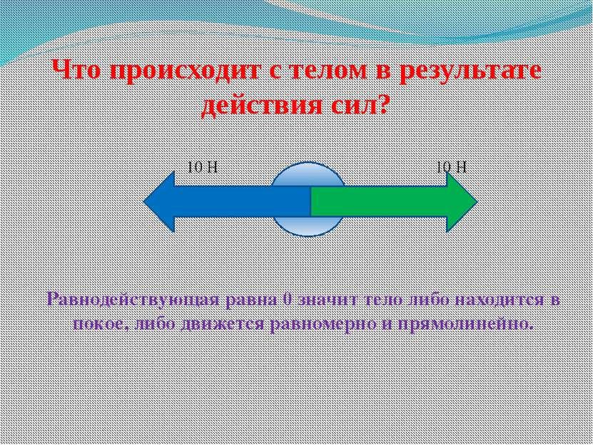 Что происходит с телом в результате действия сил? 10 Н 10 Н Равнодействующая ...