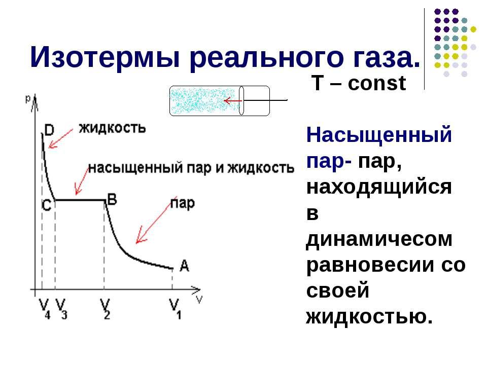 Изотермы реального газа. Т – const Насыщенный пар- пар, находящийся в динамич...
