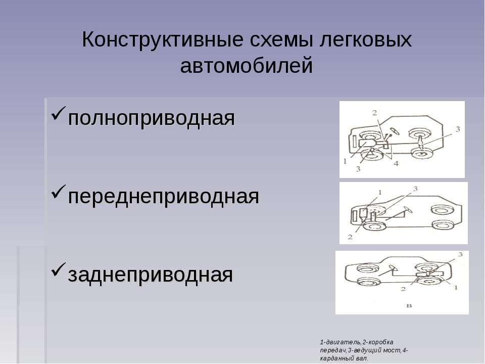 схемы легковых автомобилей