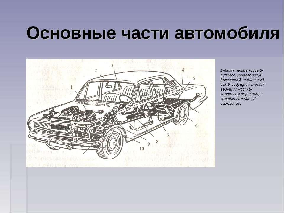 Основные части автомобиля 1-двигатель,2-кузов,3-рулевое управление,4-багажник...