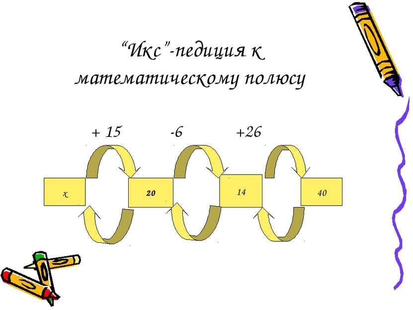 """""""Икс""""-педиция к математическому полюсу + 15 -6 +26 x 20 14 40"""