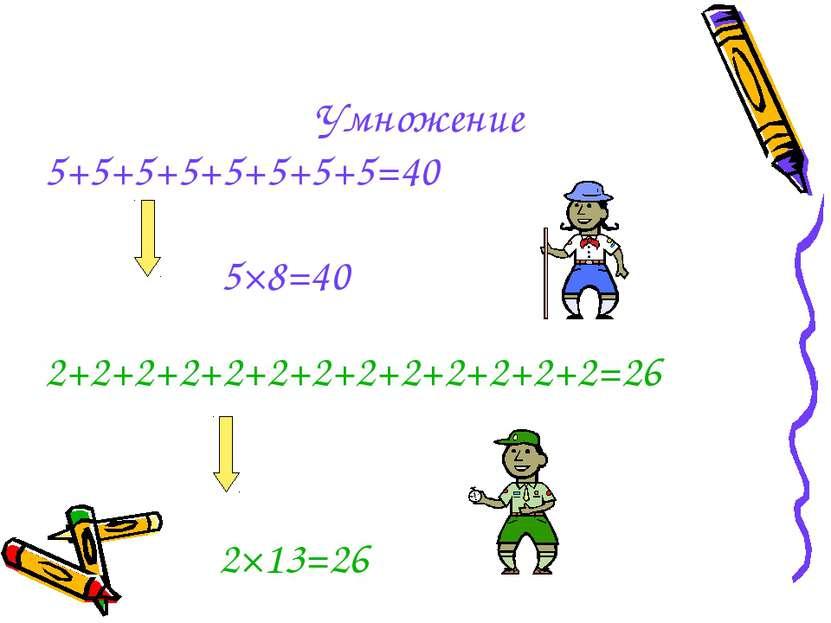 Умножение 5+5+5+5+5+5+5+5=40 2+2+2+2+2+2+2+2+2+2+2+2+2=26 2×13=26 5×8=40