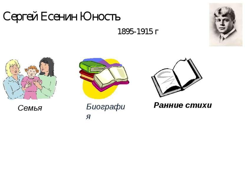 Образование В 9 лет (1904 г.) Сергей Есенин пошёл в Земское училище в селе Ко...