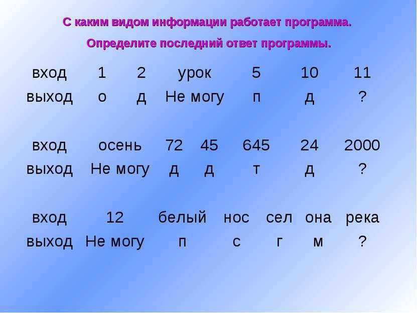 С каким видом информации работает программа. Определите последний ответ прогр...