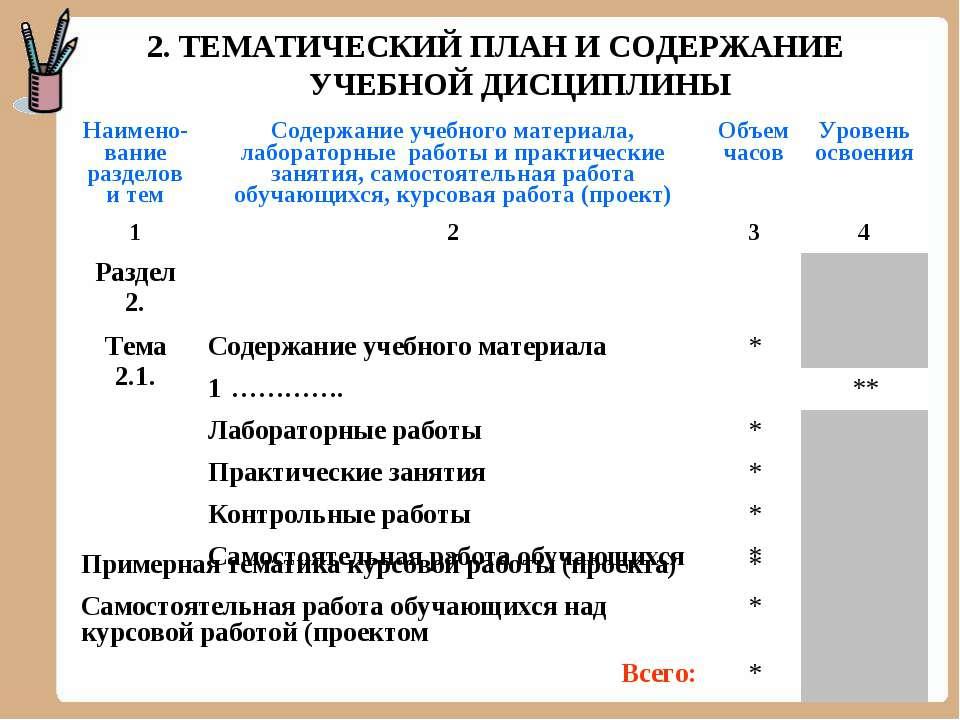 2. ТЕМАТИЧЕСКИЙ ПЛАН И СОДЕРЖАНИЕ УЧЕБНОЙ ДИСЦИПЛИНЫ Наимено-вание разделов и...