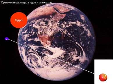 - Сравнение размеров ядра и электрона Ядро