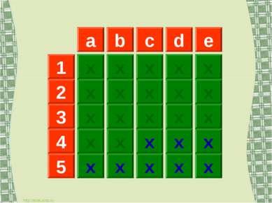 a b c d e 1 х х х х х 2 х х х х х 3 х х х х х 4 х х х х х 5 х х х х х