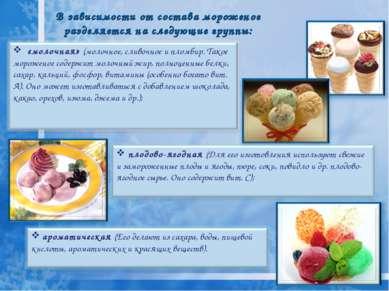 В зависимости от состава мороженое разделяется на следующие группы: