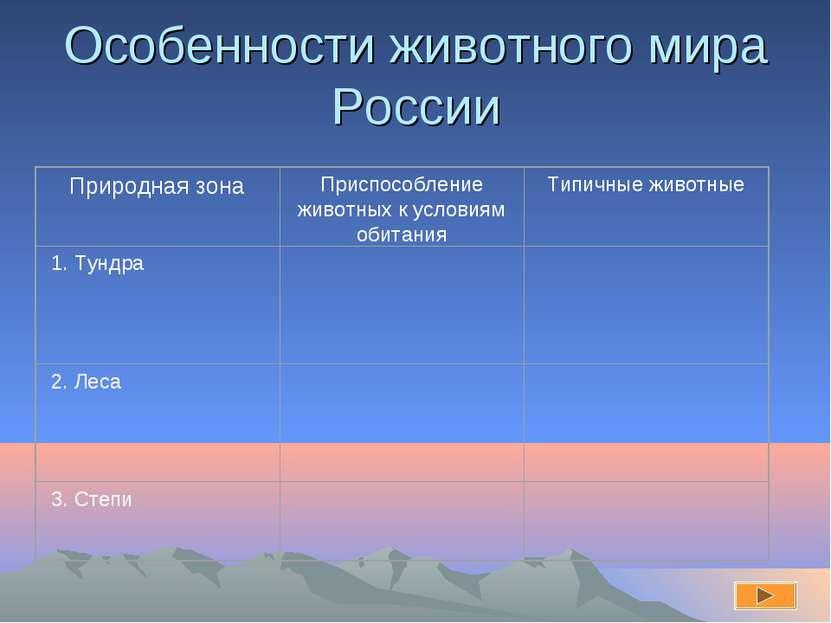 Особенности животного мира России