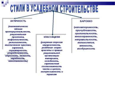 АНТИЧНОСТЬ (математически чёткая пропорциональность, рациональная простота, м...