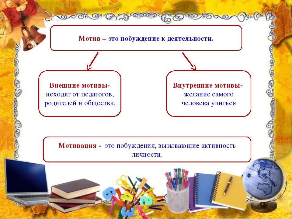 Мотив Мотивация - это побуждения, вызывающие активность личности. Мотив – это...
