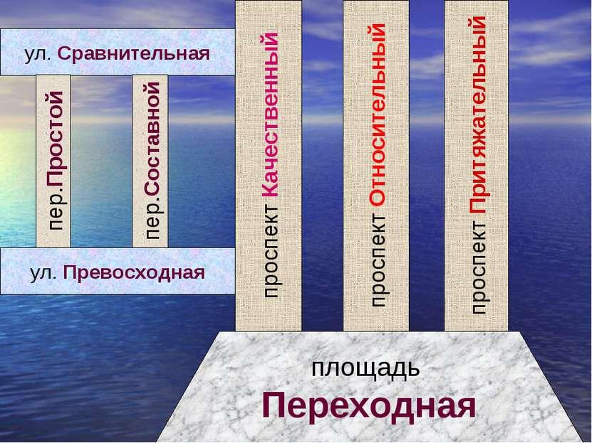площадь Переходная проспект Качественный проспект Относительный проспект Прит...